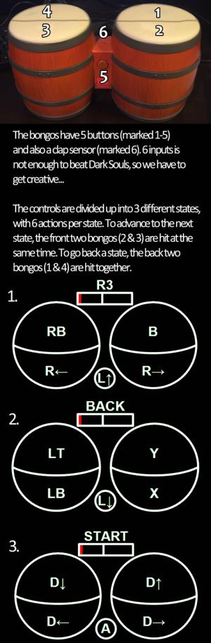 gbbearzly-dark-sould-bongo-controll-set-up