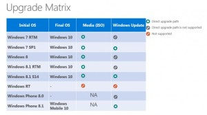 windows-10-upgrade-path-660x371