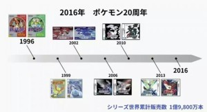 pokemon_timeline